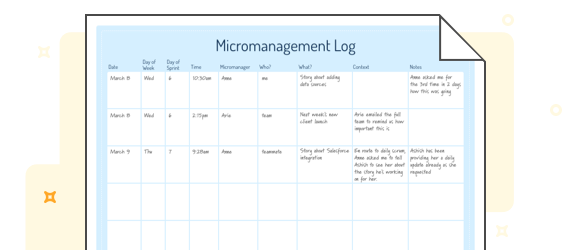 Micromanagement Log cover