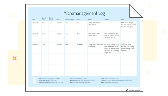 Download the Micromanagement Log Image