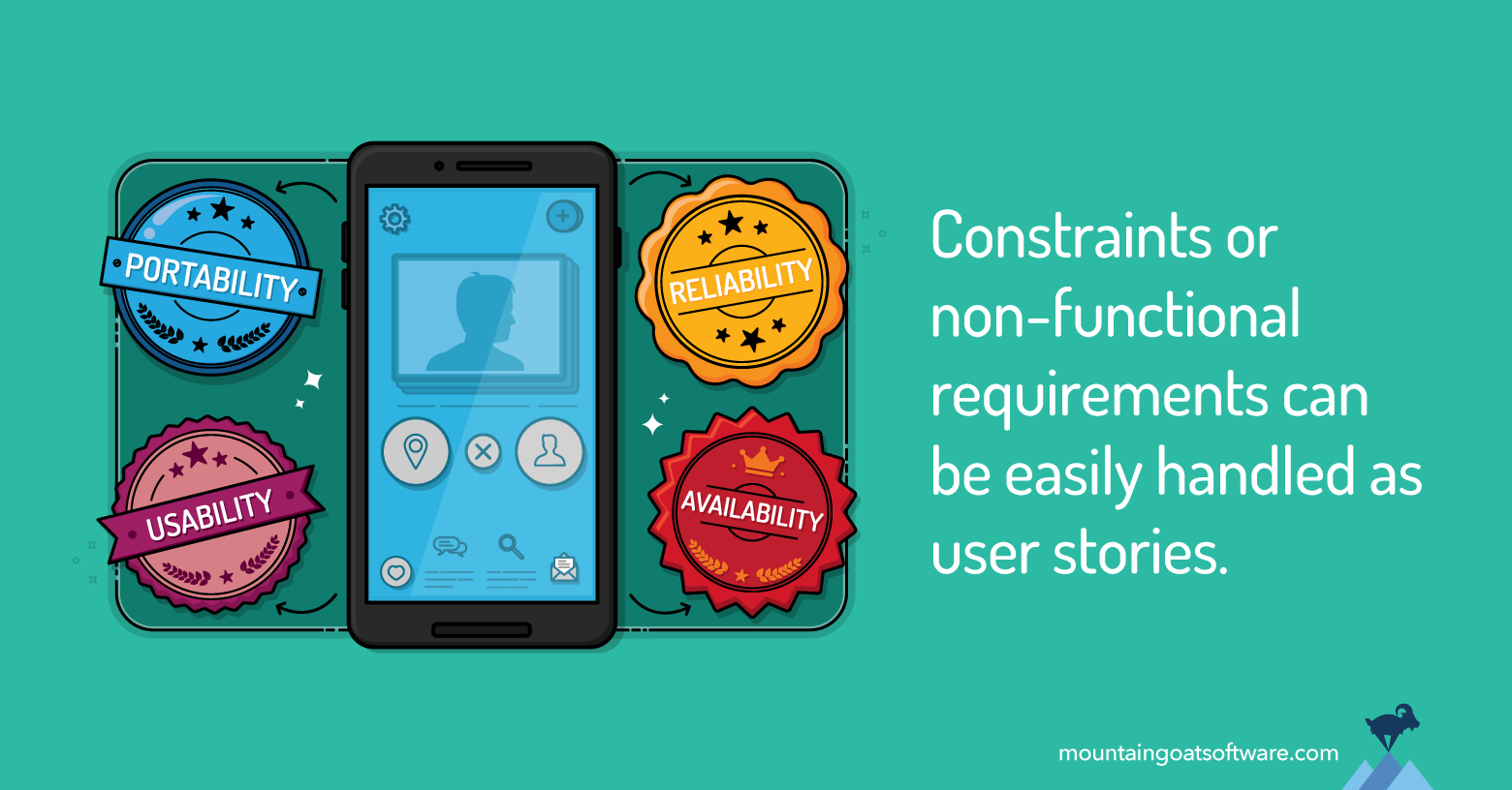 Non-functional Requirements as User Stories