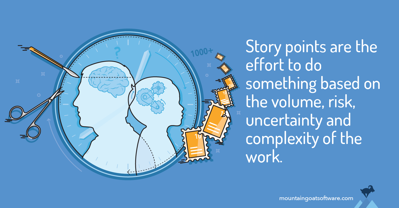 Story Points Estimate Effort Not Just Complexity