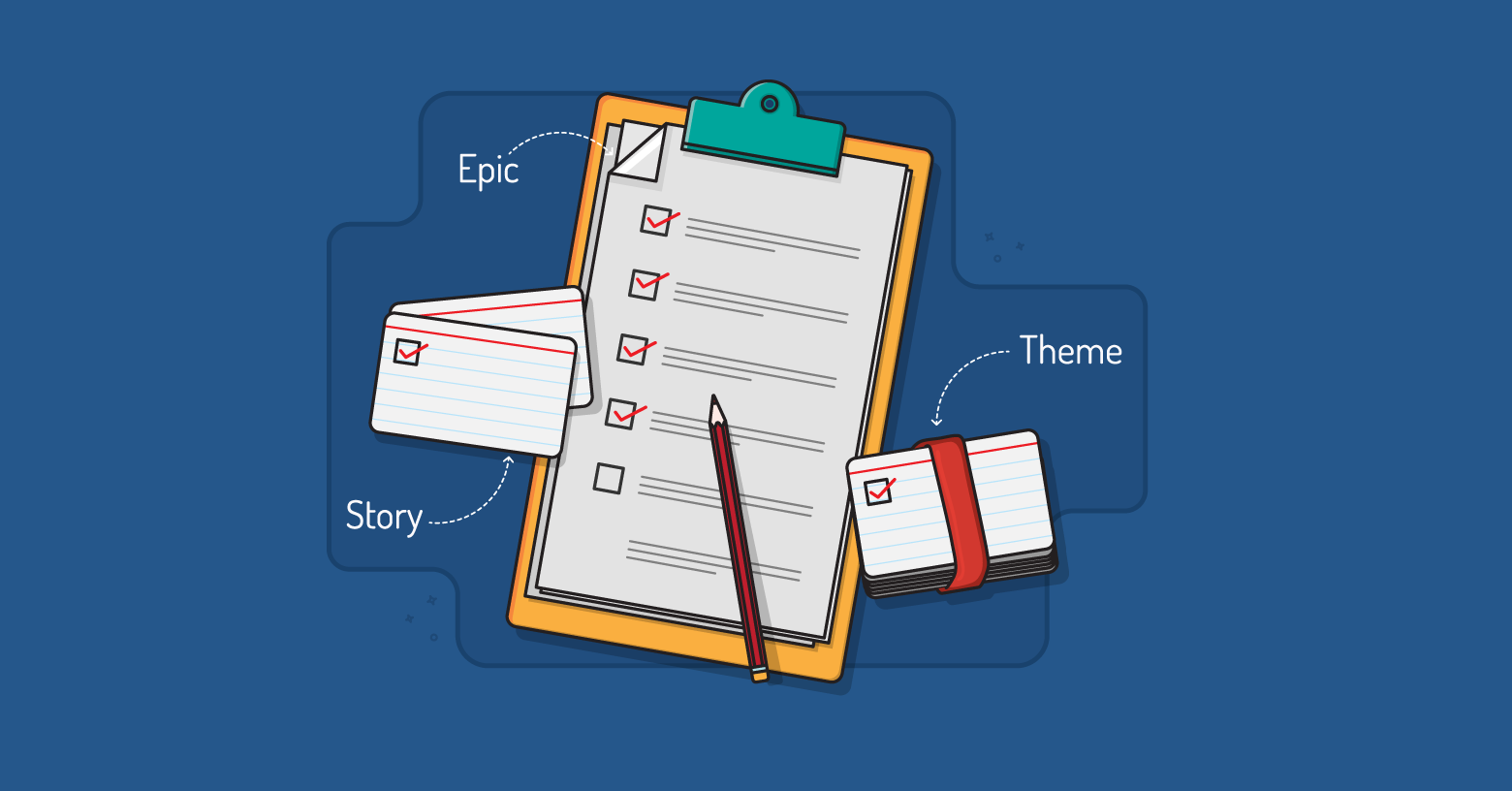 User Stories, Epics and Themes