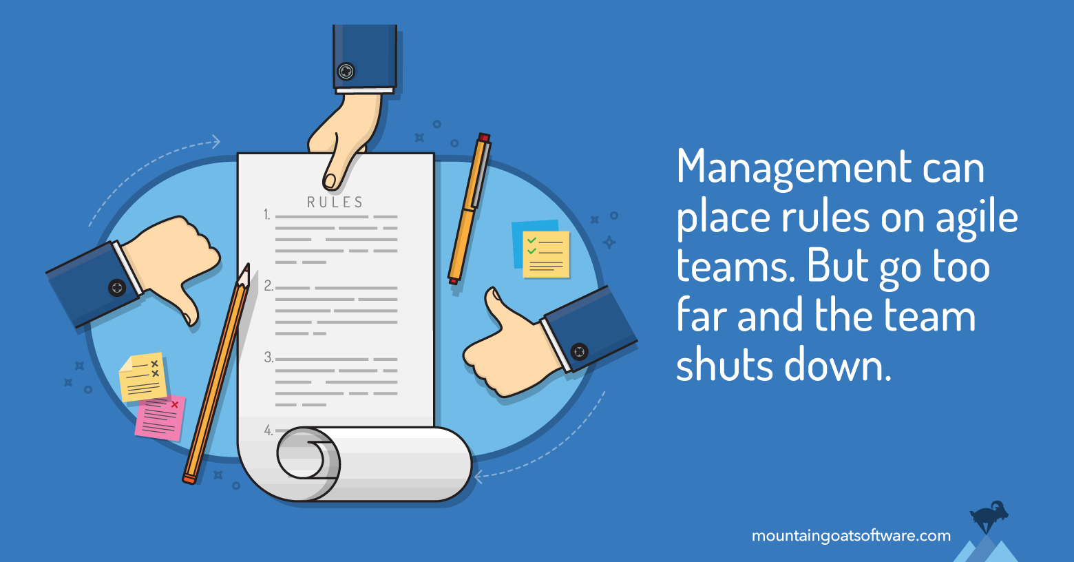 Placing Rules on Self-Organizing Teams