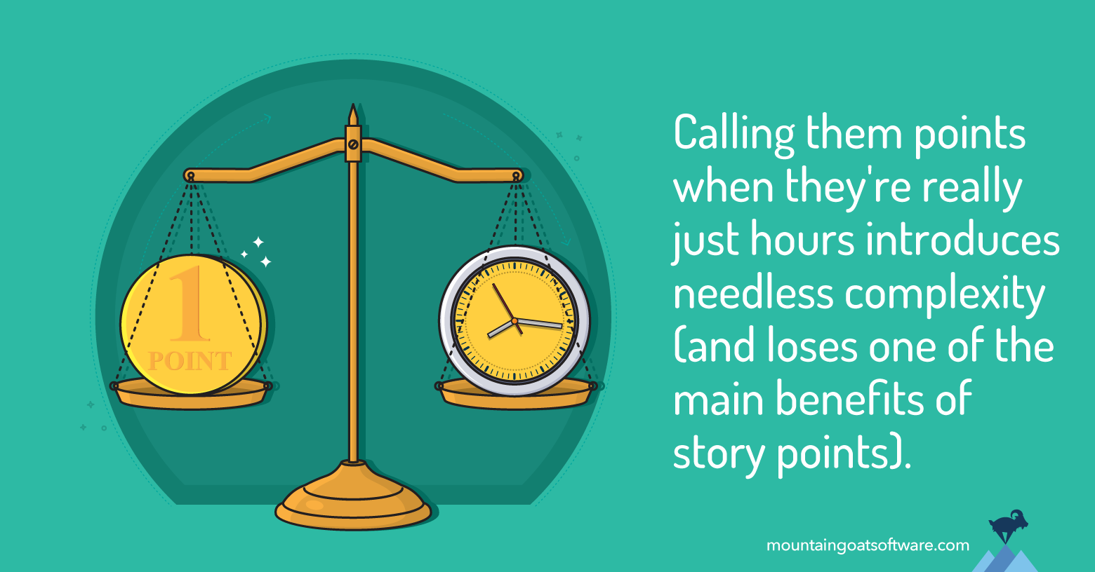 Don't Equate Story Points to Hours