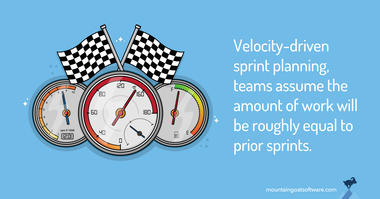 Velocity-Driven Sprint Planning