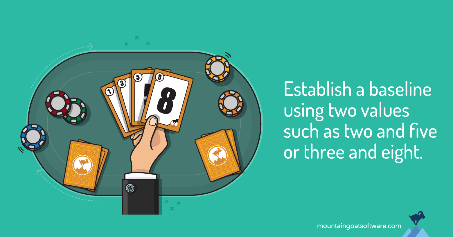 The Best Way to Establish a Baseline When Playing Planning Poker