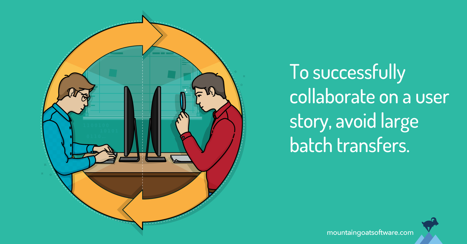 How Programmers and Testers (and Others) Should Collaborate on User Stories