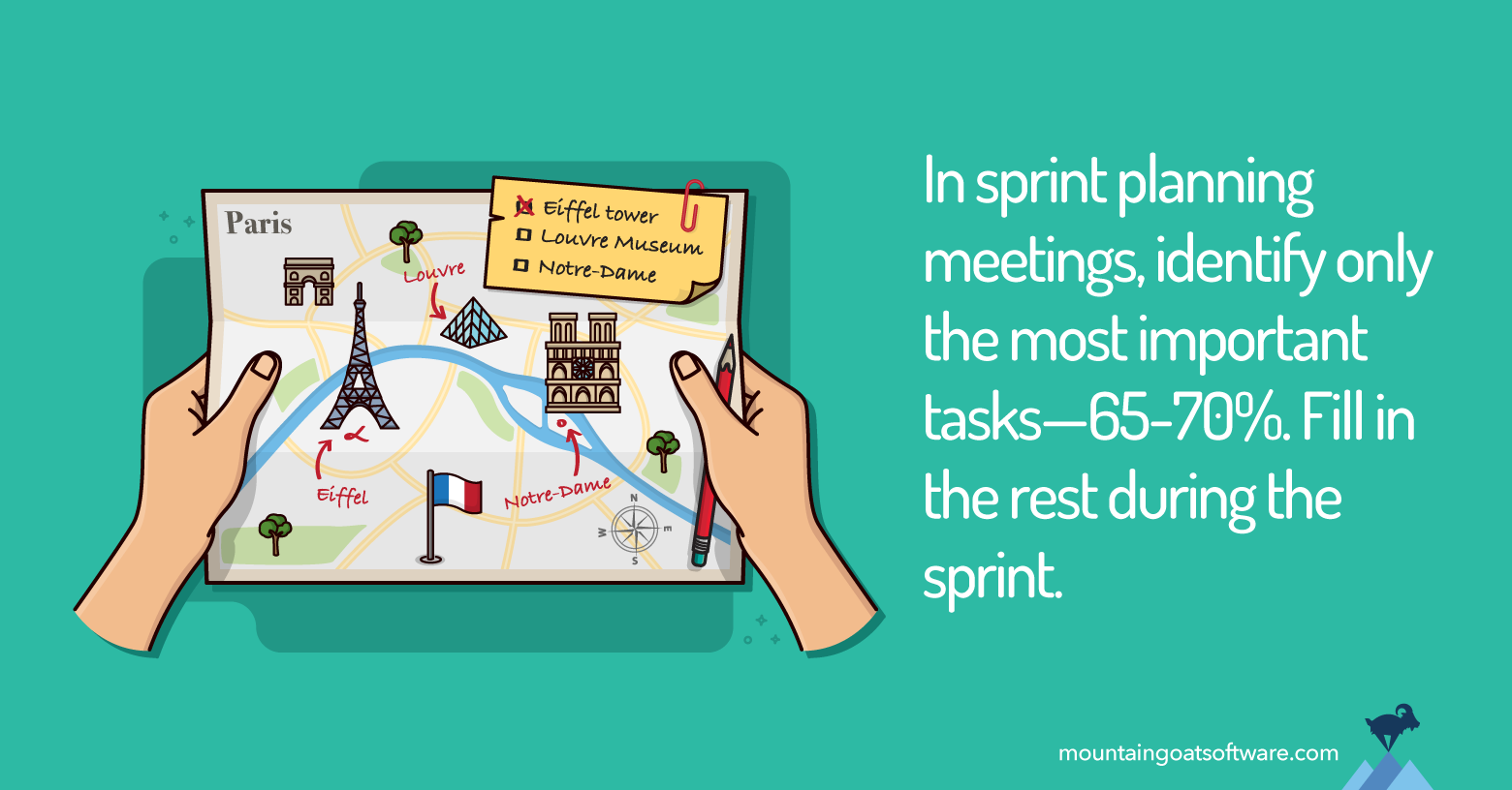Your Team Won't Think of Everything in Sprint Planning Meetings. And That's OK.