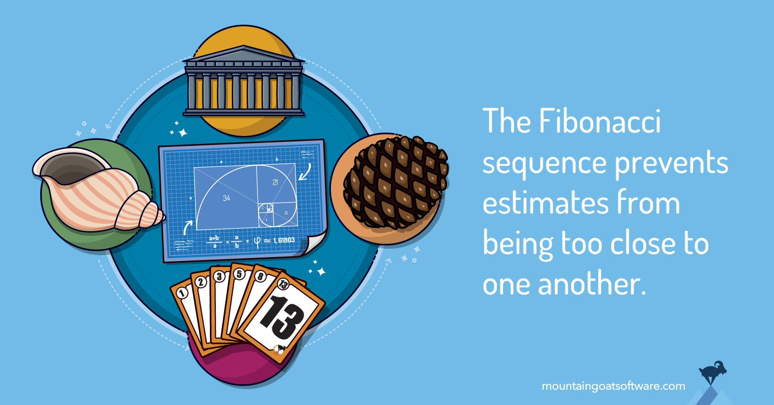 Why the Fibonacci Sequence Works Well for Estimating