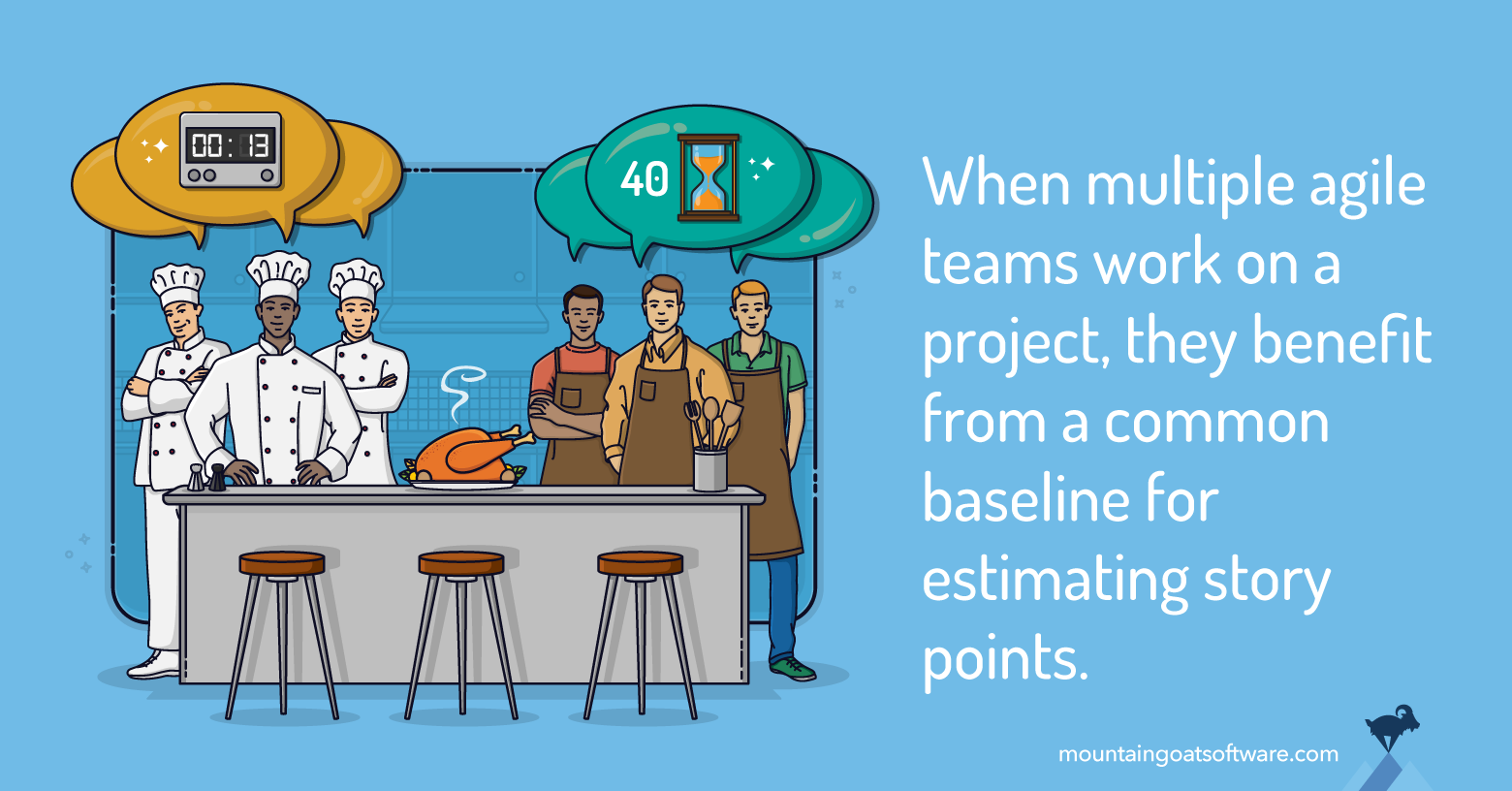 How to Estimate Story Points With Multiple Teams