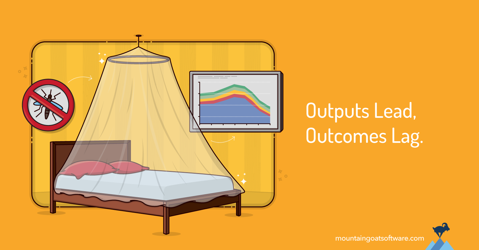 Is the Distinction Between Outcomes and Output Overdone?
