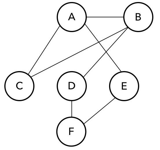 Connected Triangulations of Letters A, B, C, D, E and F