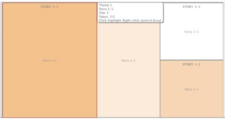 A treemap with an active popup